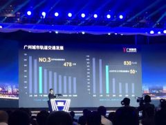 广州2021年轨道交通产业规模1200亿 看三年行动计划怎样实施!