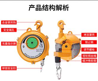 EW系列弹簧平衡器