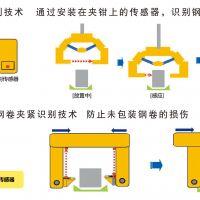 河南九九智能电气集团 起重机安全保护装置